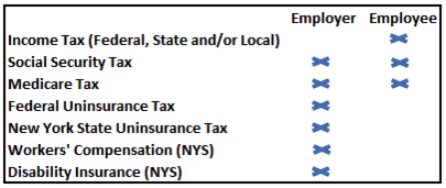 employees_tax_pic